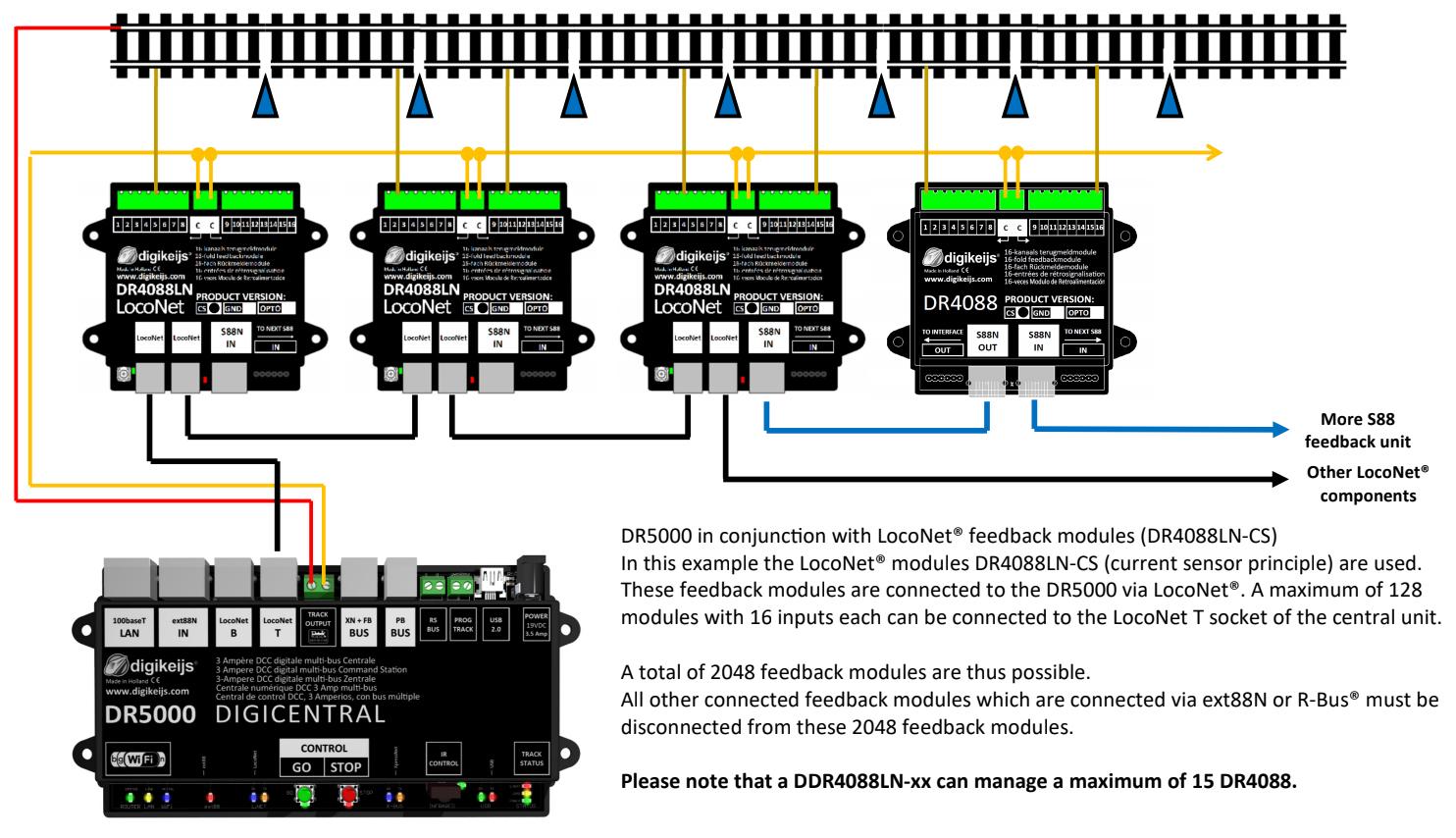 Digikeijs dr4088ln-cs 16 canali rückmelde modulo s88n con loconet-Ovp Nuovo DC
