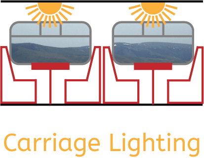 Carriage Lighting