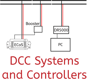 DCC Systems and Controllers